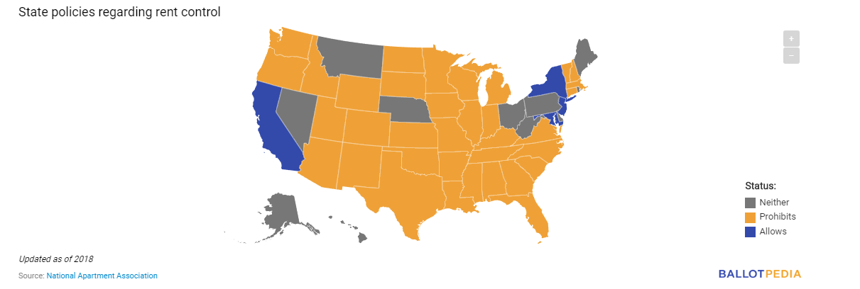 States Prohibiting Rent Control